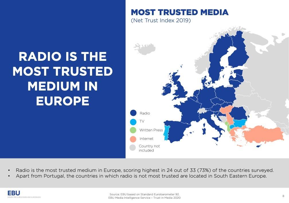 Radio_media_le_plus_credible_en_Europe