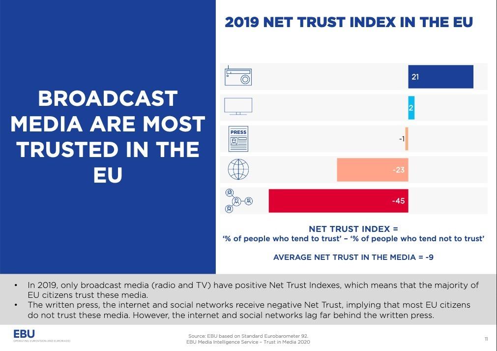 Radio_media_le_plus_credible_en_Europe_2