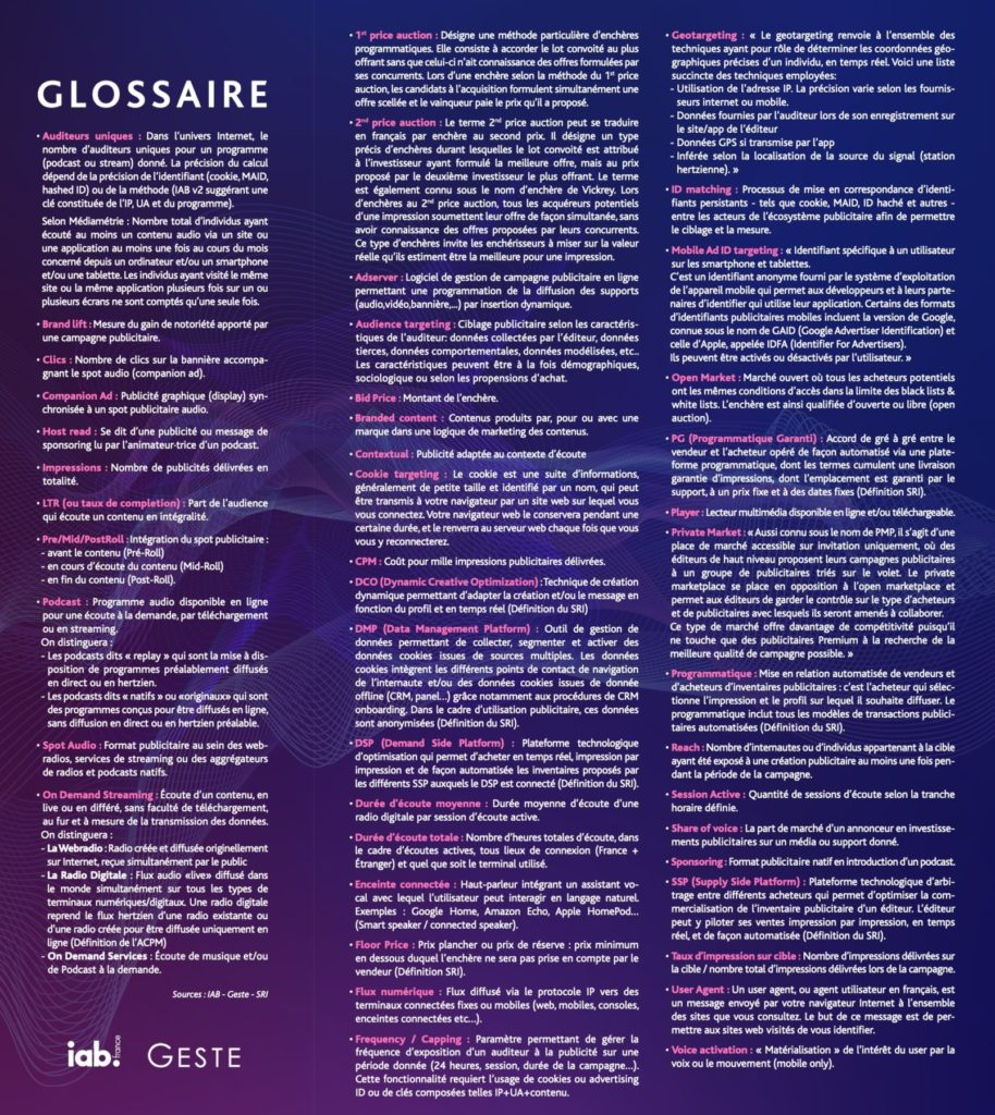 Glossaire audio digital