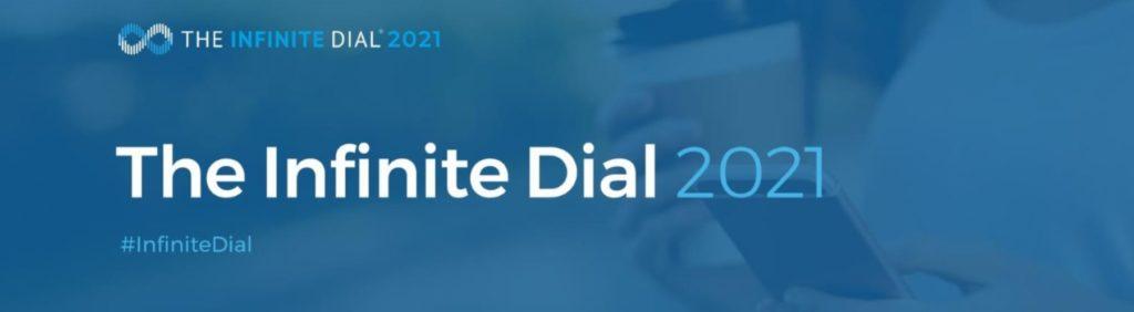 Inifinite Dial 2021